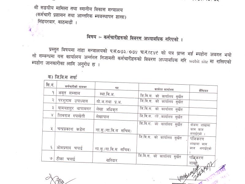 nijamati karmachari DDC Surkhet
