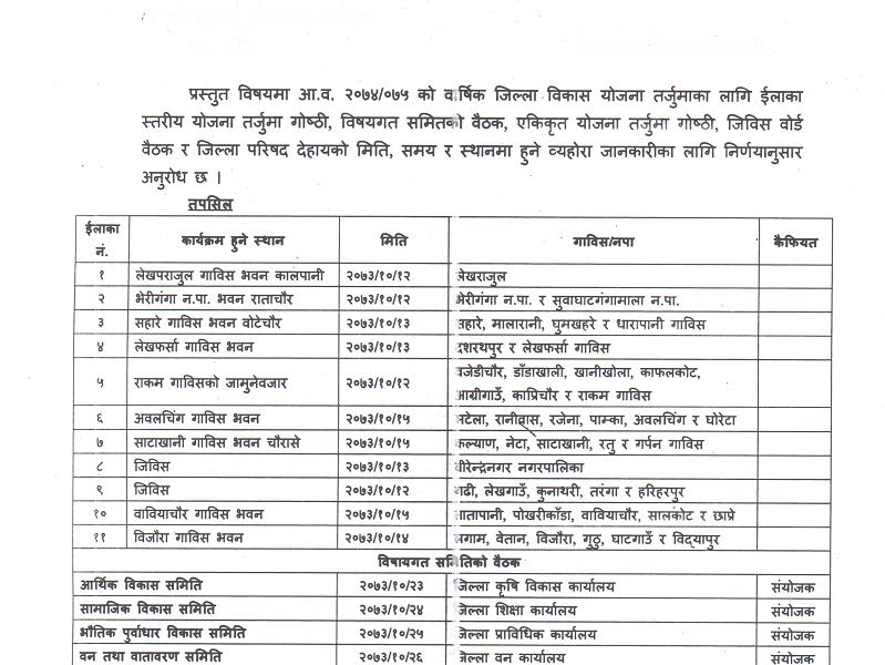 district council 74-75 timeline